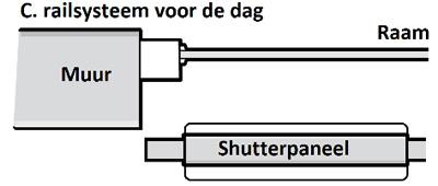 C. Railssysteem voor de dag
